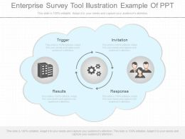 Present Enterprise Survey Tool Illustration Example Of Ppt