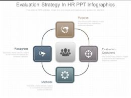 Present Evaluation Strategy In Hr Ppt Infographics
