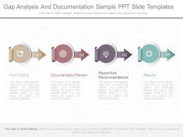 Present Gap Analysis And Documentation Sample Ppt Slide Templates