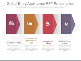 Present Global Entry Application Ppt Presentation