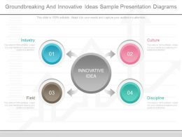 Present Groundbreaking And Innovative Ideas Sample Presentation Diagrams
