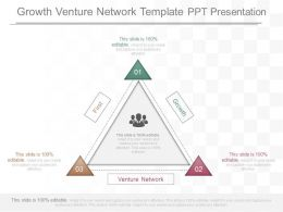 Present Growth Venture Network Template Ppt Presentation