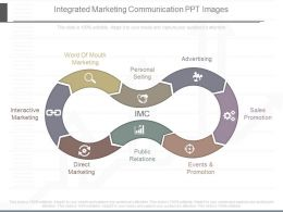 Present Integrated Marketing Communication Ppt Images