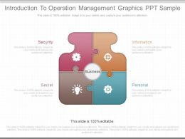Present Introduction To Operation Management Graphics Ppt Sample