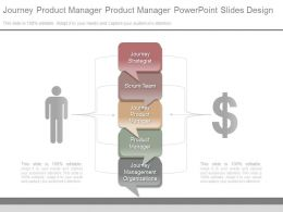 Present Journey Product Manager Product Manager Powerpoint Slides Design