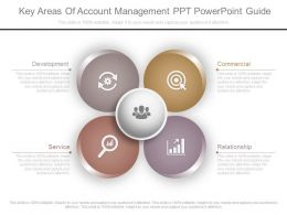 Present Key Areas Of Account Management Ppt Powerpoint Guide