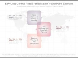 Present Key Cost Control Points Presentation Powerpoint Example