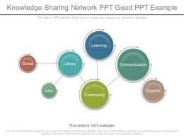 Present Knowledge Sharing Network Ppt Good Ppt Example