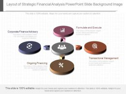 Present Layout Of Strategic Financial Analysis Powerpoint Slide Background Image