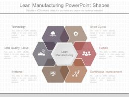 Present Lean Manufacturing Powerpoint Shapes