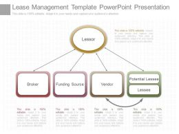Present Lease Management Template Powerpoint Presentation