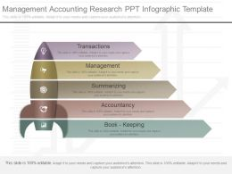 Present Management Accounting Research Ppt Infographic Template