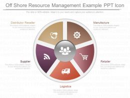 Present Off Shore Resource Management Example Ppt Icon