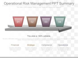 Present Operational Risk Management Ppt Summary