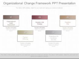 Present Organizational Change Framework Ppt Presentation