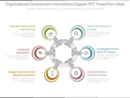 Present Organizational Development Interventions Diagram Ppt Powerpoint Ideas
