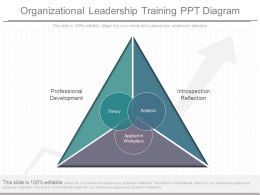 Present Organizational Leadership Training Ppt Diagram