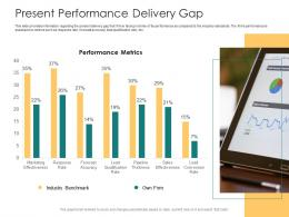 Present Performance Delivery Gap How To Rank Various Prospects In Sales Funnel Ppt Slide