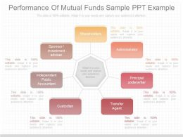 Present Performance Of Mutual Funds Sample Ppt Example