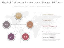 Present Physical Distribution Service Layout Diagram Ppt Icon