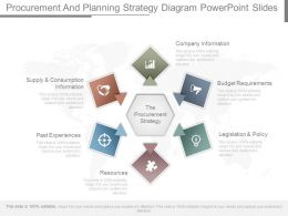 Present Procurement And Planning Strategy Diagram Powerpoint Slides