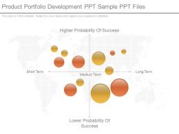 Present Product Portfolio Development Ppt Sample Ppt Files