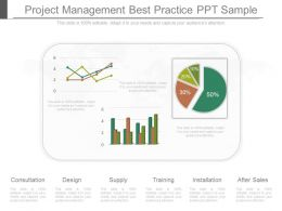 Present Project Management Best Practice Ppt Sample