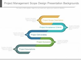 Present Project Management Scope Design Presentation Backgrounds