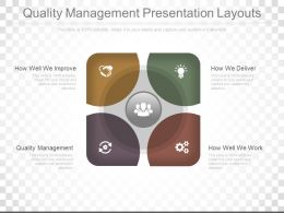 Present Quality Management Presentation Layouts