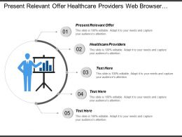 Present Relevant Offer Healthcare Providers Web Browser Networking