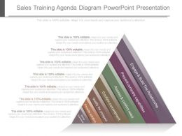 Present Sales Training Agenda Diagram Powerpoint Presentation