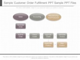 Present Sample Customer Order Fulfillment Ppt Sample Ppt Files