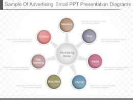 Present Sample Of Advertising Email Ppt Presentation Diagrams