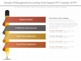 present_sample_of_management_accounting_tools_diagram_ppt_example_of_ppt_Slide01