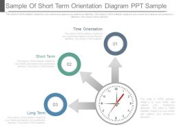 Present Sample Of Short Term Orientation Diagram Ppt Sample