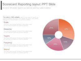 Present Scorecard Reporting Layout Ppt Slide