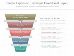 Present Service Expansion Technique Powerpoint Layout