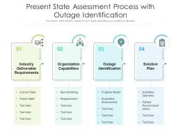 Present State Assessment Process With Outage Identification