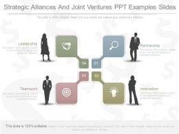 Present Strategic Alliances And Joint Ventures Ppt Examples Slides