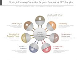 Present Strategic Planning Committee Program Framework Ppt Samples