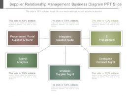 Present Supplier Relationship Management Business Diagram Ppt Slide
