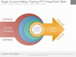 Present Target Account Selling Training Ppt Powerpoint Slide