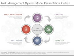 Present Task Management System Model Presentation Outline