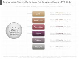 Present Telemarketing Tips And Techniques For Campaign Diagram Ppt Slide