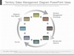 Present Territory Sales Management Diagram Powerpoint Ideas