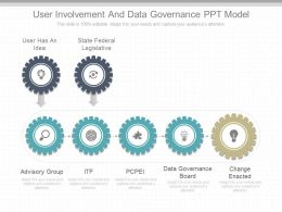 Present User Involvement And Data Governance Ppt Model