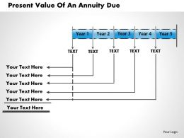 Present Value Of An Annuity Due powerpoint presentation slide template
