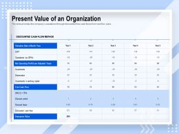 Present Value Of An Organization Cash Flow Ppt Powerpoint Presentation Display