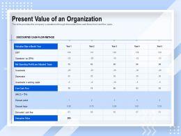 Present Value Of An Organization Cash Flow Ppt Powerpoint Presentation Display