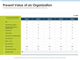Present Value Of An Organization Investment Pitch To Raise Funds From Mezzanine Debt Ppt Sample